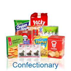 Confectionary/Desserts Brand Category